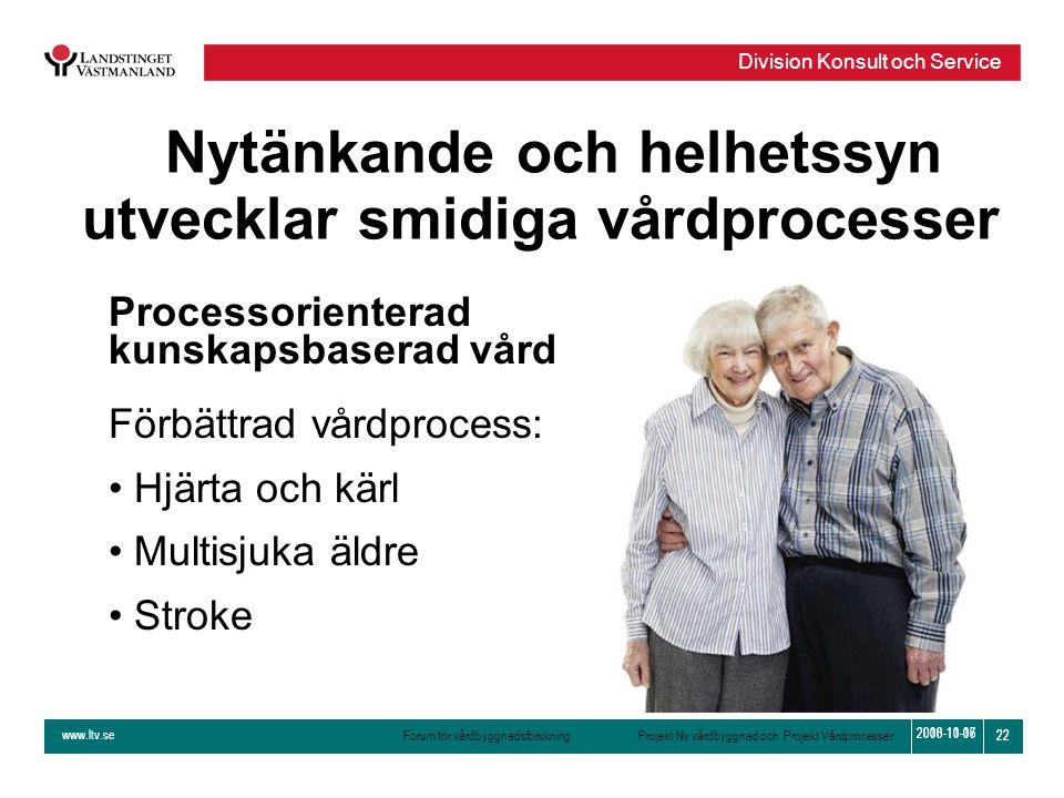 www.ltv.se Forum för vårdbyggnadsforskning Projekt Ny vårdbyggnad och Projekt Vårdprocesser Division Konsult och Service 22 2010-11-16 22 2008-10-07 N