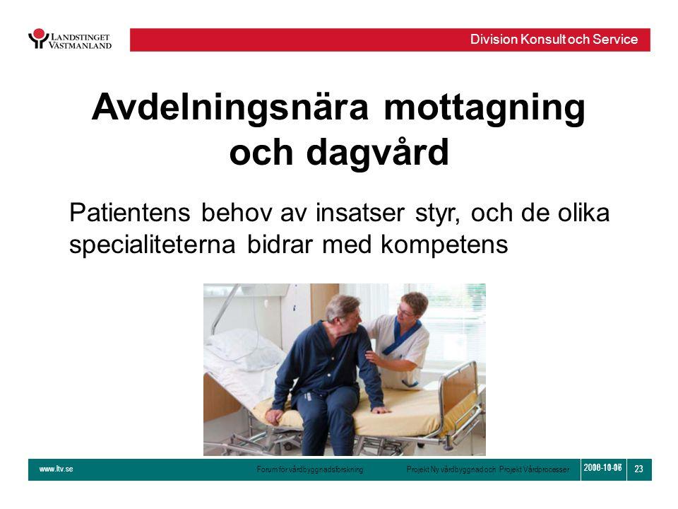 www.ltv.se Forum för vårdbyggnadsforskning Projekt Ny vårdbyggnad och Projekt Vårdprocesser Division Konsult och Service 23 2010-11-16 23 2008-10-07 A