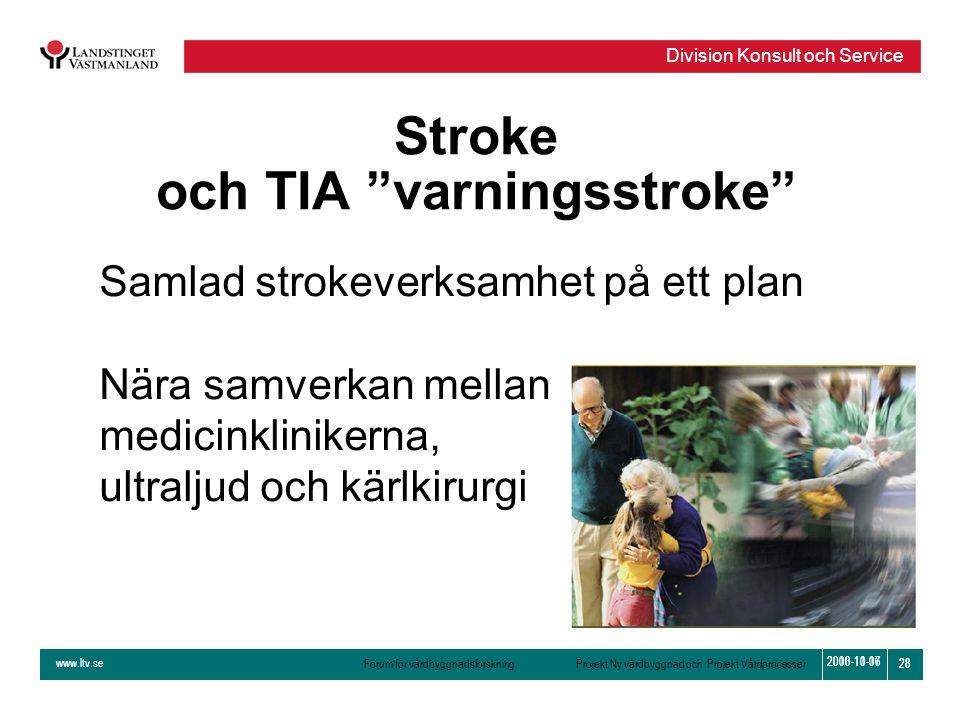 www.ltv.se Forum för vårdbyggnadsforskning Projekt Ny vårdbyggnad och Projekt Vårdprocesser Division Konsult och Service 28 2010-11-16 28 2008-10-07 S