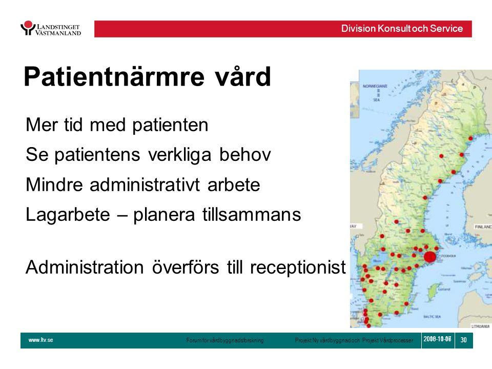 www.ltv.se Forum för vårdbyggnadsforskning Projekt Ny vårdbyggnad och Projekt Vårdprocesser Division Konsult och Service 30 2010-11-16 30 2008-10-07 M