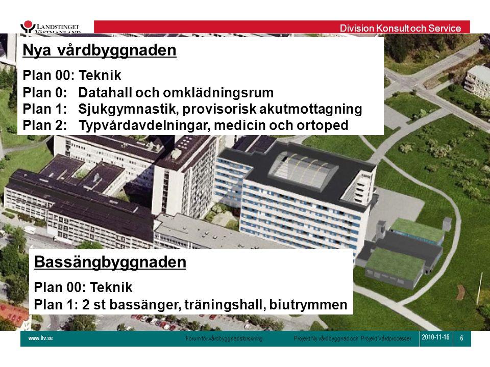 www.ltv.se Forum för vårdbyggnadsforskning Projekt Ny vårdbyggnad och Projekt Vårdprocesser Division Konsult och Service 6 2010-11-16 Nya vårdbyggnade