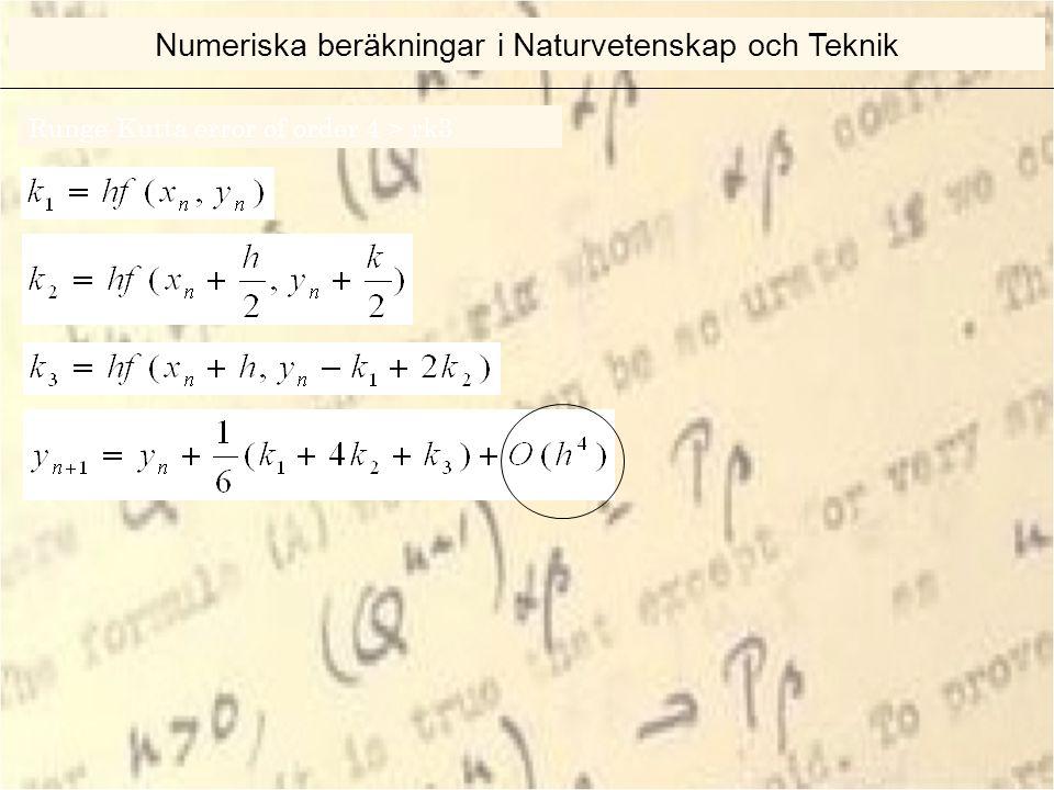 Runge-Kutta error of order 4 > rk3 Numeriska beräkningar i Naturvetenskap och Teknik