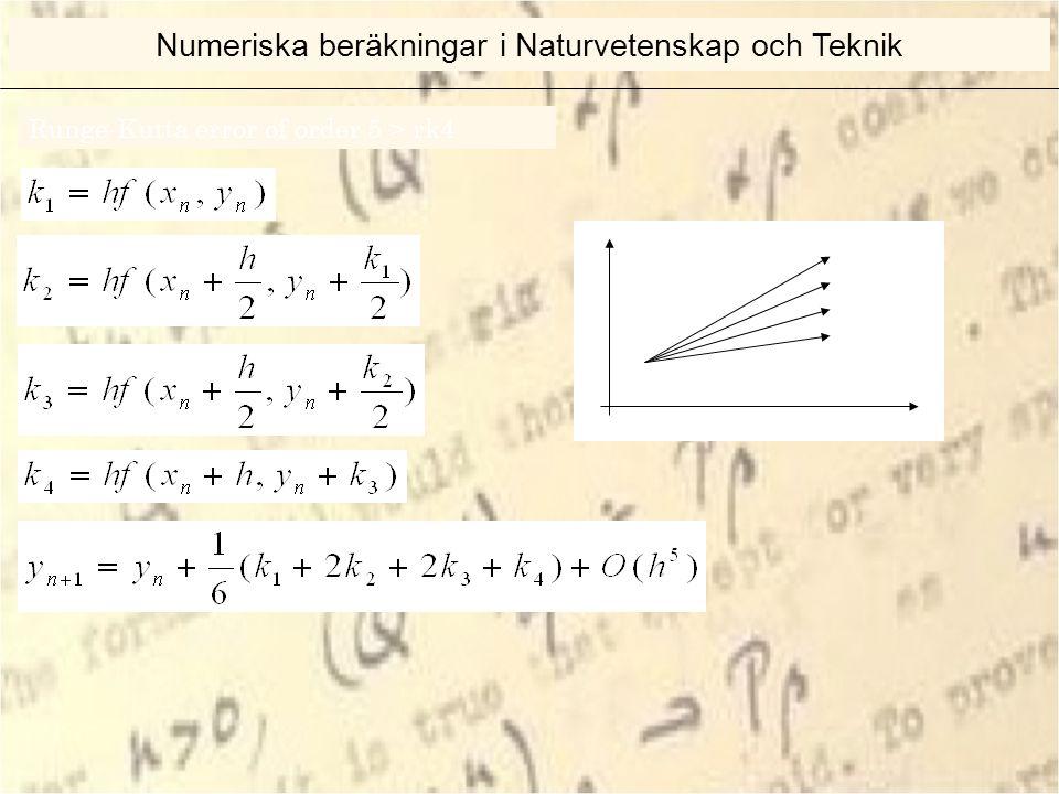 Runge-Kutta error of order 5 > rk4 Numeriska beräkningar i Naturvetenskap och Teknik