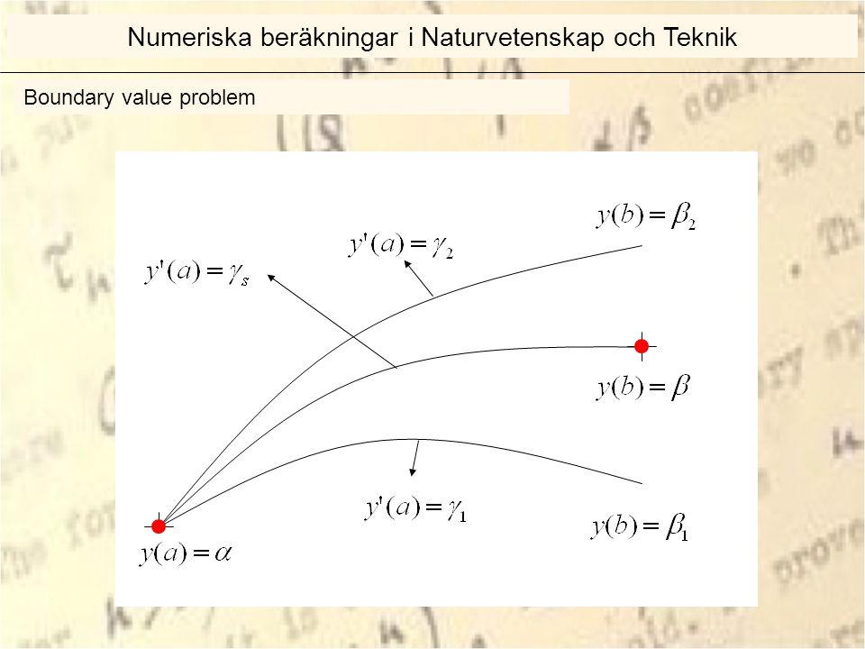 Boundary value problem Numeriska beräkningar i Naturvetenskap och Teknik