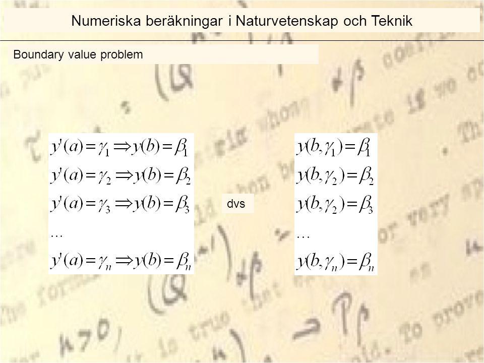 Boundary value problem dvs Numeriska beräkningar i Naturvetenskap och Teknik