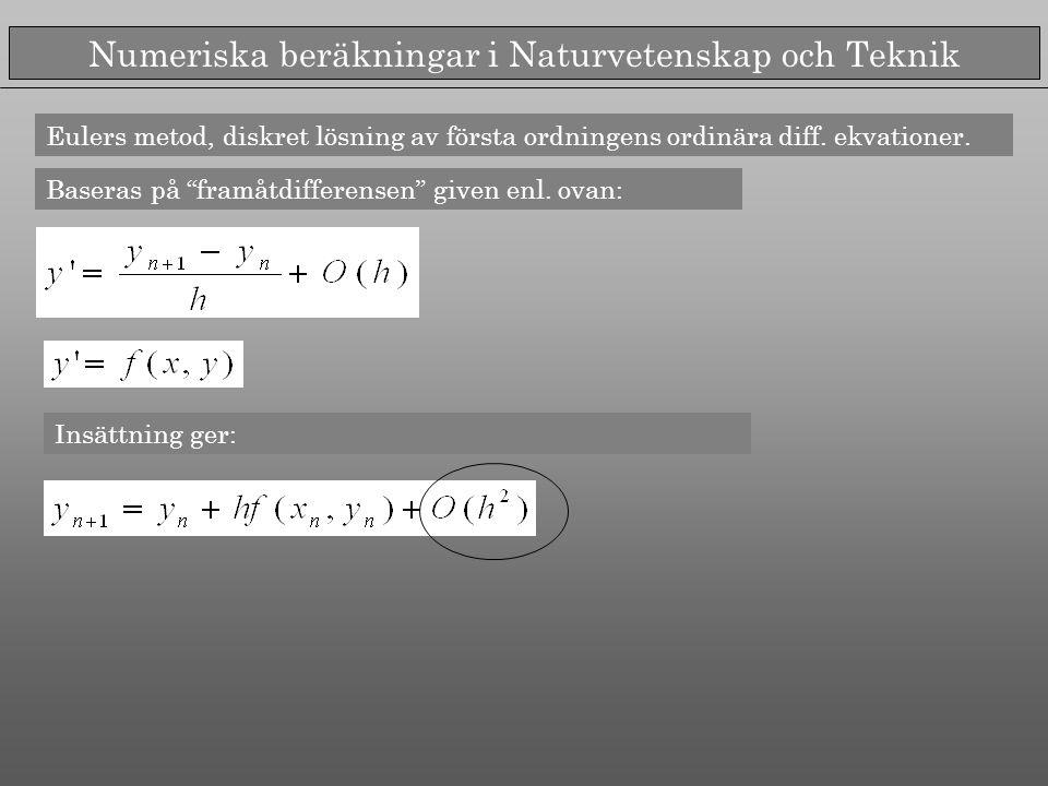 """Numeriska beräkningar i Naturvetenskap och Teknik Eulers metod, diskret lösning av första ordningens ordinära diff. ekvationer. Baseras på """"framåtdiff"""