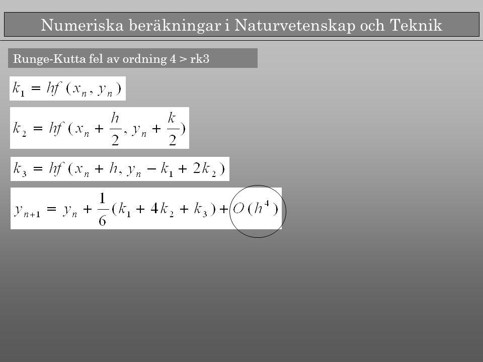 Numeriska beräkningar i Naturvetenskap och Teknik Runge-Kutta fel av ordning 4 > rk3