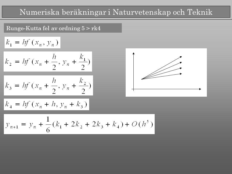 Numeriska beräkningar i Naturvetenskap och Teknik Runge-Kutta fel av ordning 5 > rk4