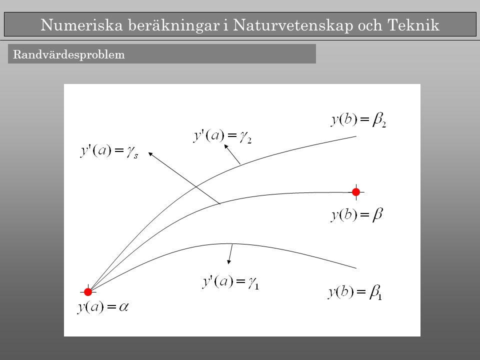 Numeriska beräkningar i Naturvetenskap och Teknik Randvärdesproblem