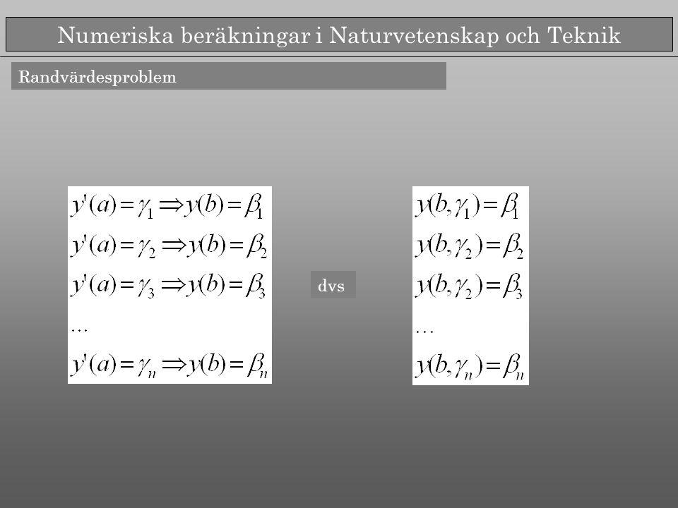 Numeriska beräkningar i Naturvetenskap och Teknik Randvärdesproblem dvs