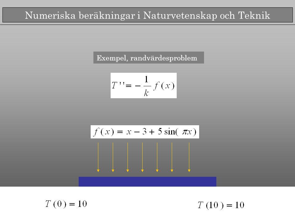 Numeriska beräkningar i Naturvetenskap och Teknik Exempel, randvärdesproblem