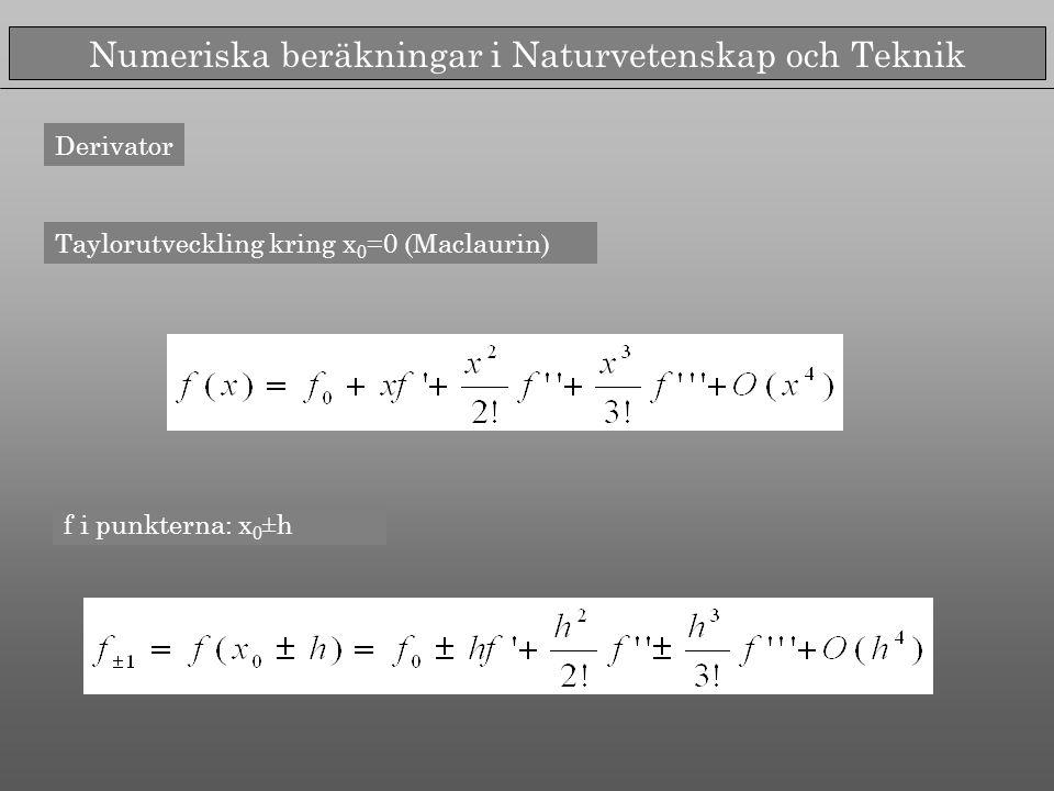 Numeriska beräkningar i Naturvetenskap och Teknik Derivator f i punkterna: x 0 ±h Taylorutveckling kring x 0 =0 (Maclaurin)