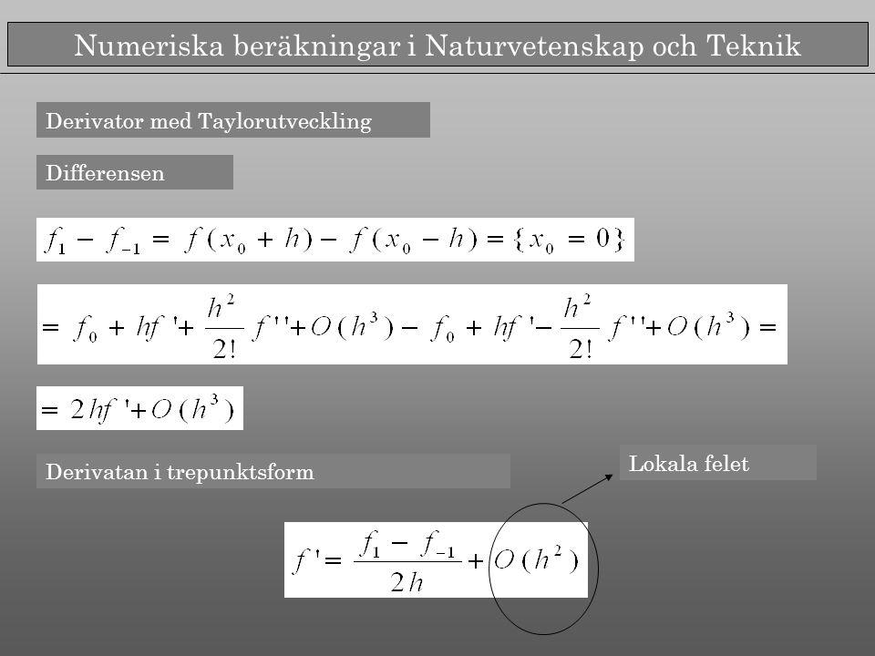 Numeriska beräkningar i Naturvetenskap och Teknik Derivator med Taylorutveckling Differensen Derivatan i trepunktsform Lokala felet