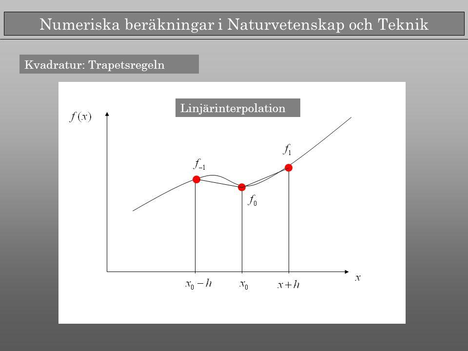Numeriska beräkningar i Naturvetenskap och Teknik Kvadratur: Trapetsregeln Linjärinterpolation