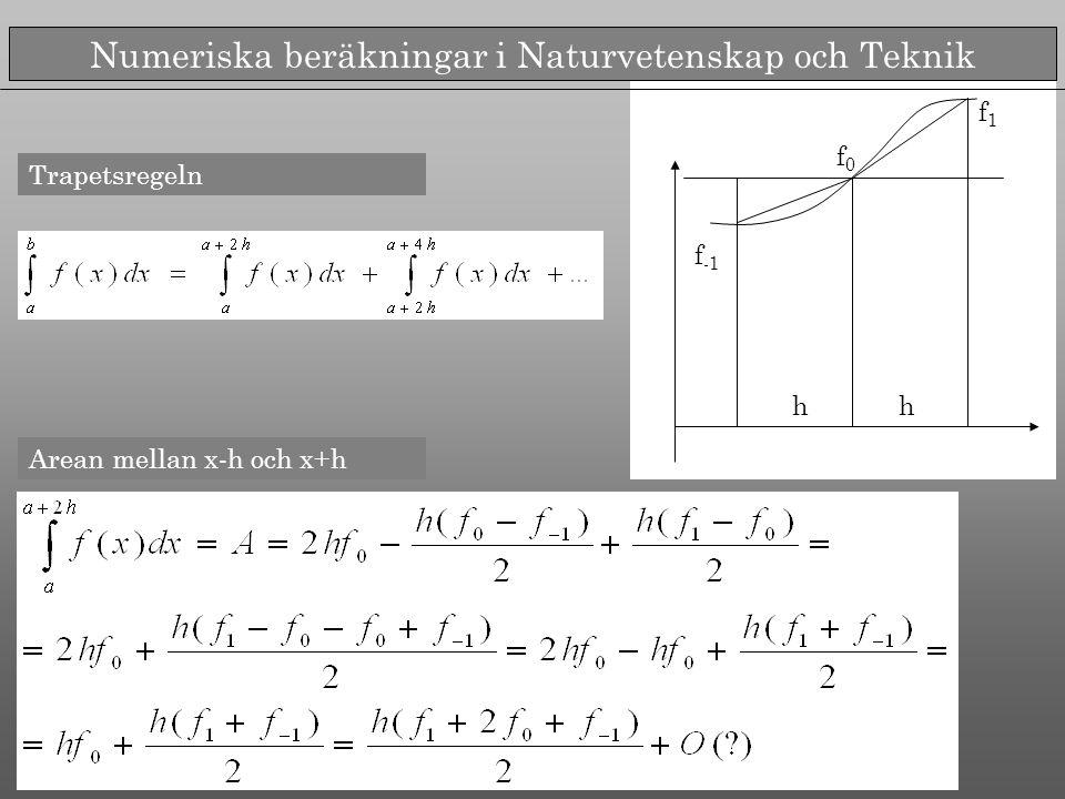 Numeriska beräkningar i Naturvetenskap och Teknik Trapetsregeln Arean mellan x-h och x+h hh f -1 f1f1 f0f0