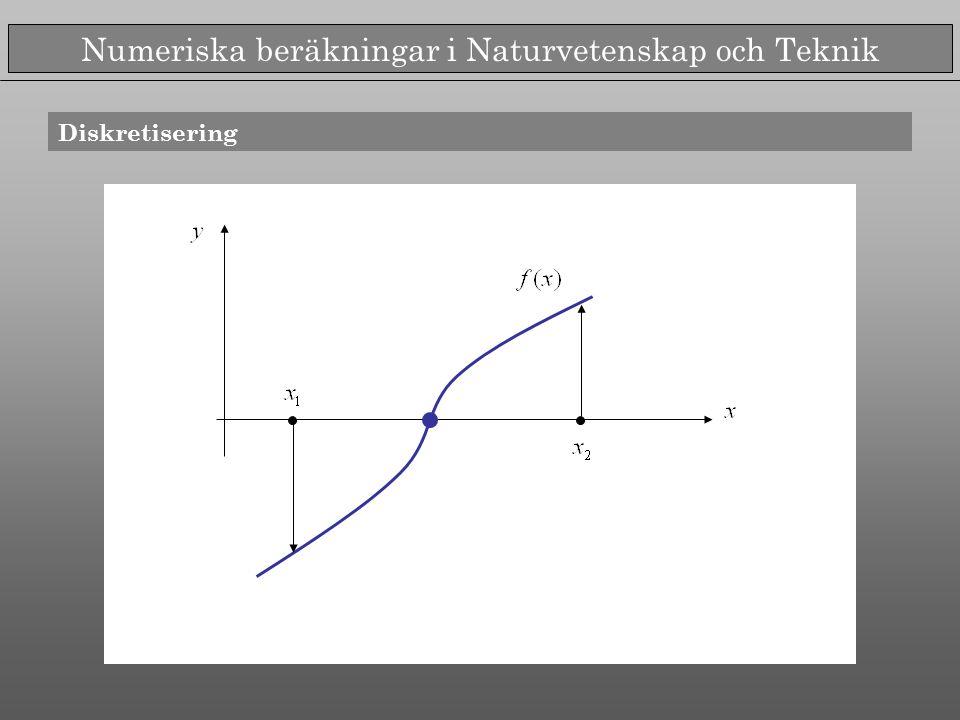 Numeriska beräkningar i Naturvetenskap och Teknik Vårt exempel igen: Sök roten dvsär en möjlighet.