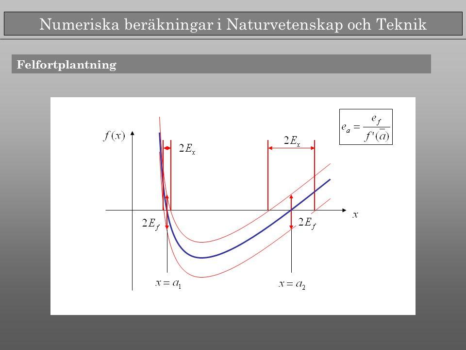 Numeriska beräkningar i Naturvetenskap och Teknik Diskretisering och felfortplantning