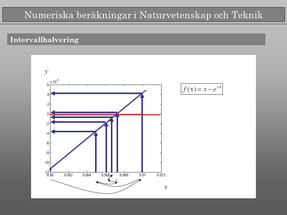 Numeriska beräkningar i Naturvetenskap och Teknik Intervallhalvering