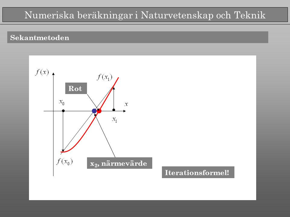 Numeriska beräkningar i Naturvetenskap och Teknik Sekantmetoden Sekantens ekvation Iterationsformel! Rot x 2, närmevärde