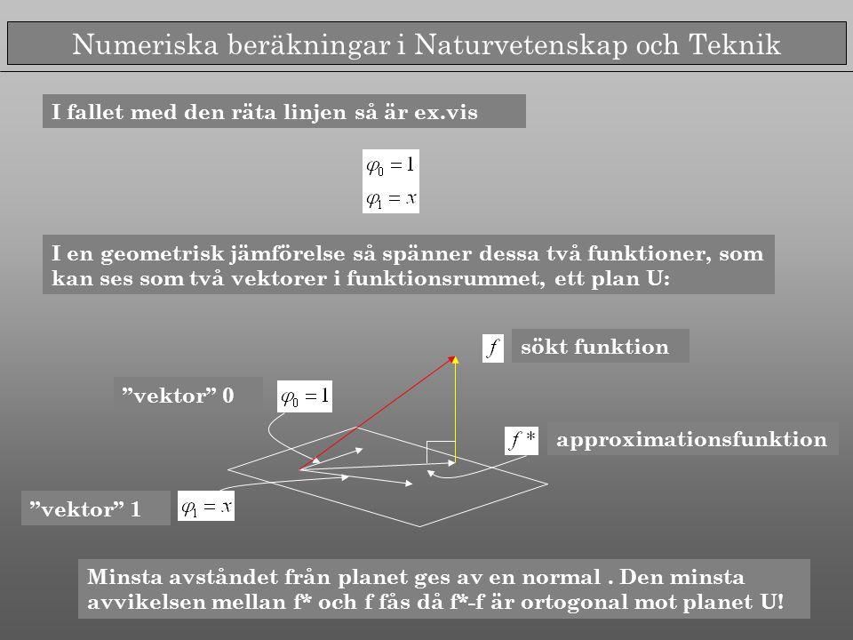 Numeriska beräkningar i Naturvetenskap och Teknik I fallet med den räta linjen så är ex.vis I en geometrisk jämförelse så spänner dessa två funktioner