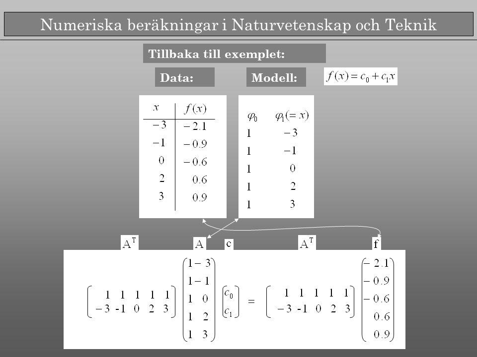 Numeriska beräkningar i Naturvetenskap och Teknik Tillbaka till exemplet: Modell:Data: