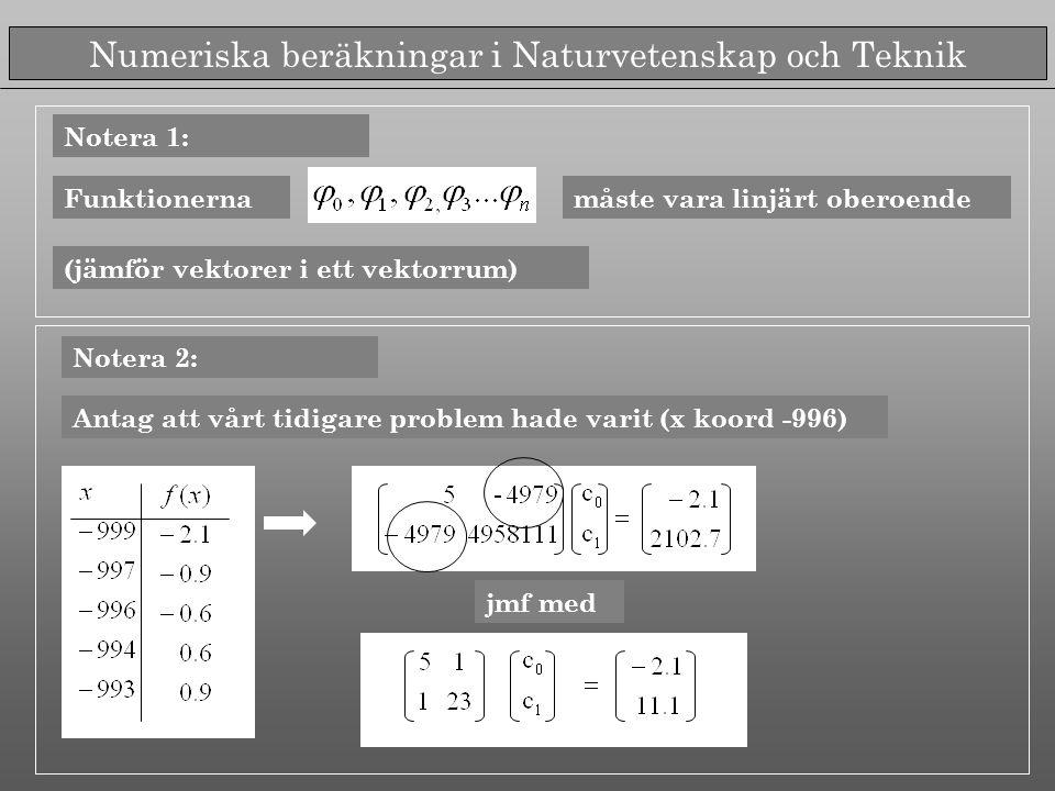 Numeriska beräkningar i Naturvetenskap och Teknik Notera 1: Funktionernamåste vara linjärt oberoende (jämför vektorer i ett vektorrum) Notera 2: Antag