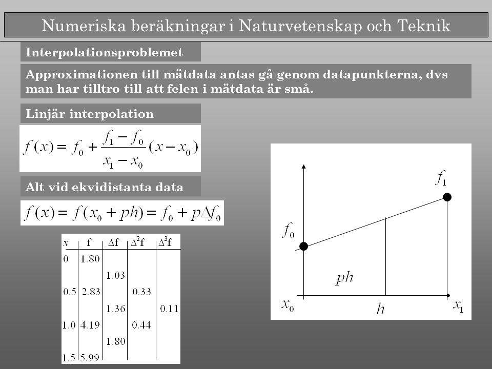 Numeriska beräkningar i Naturvetenskap och Teknik Approximationen till mätdata antas gå genom datapunkterna, dvs man har tilltro till att felen i mätd