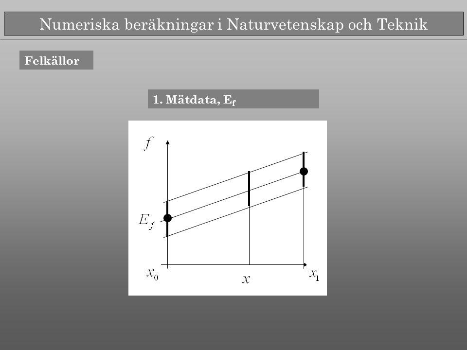 Numeriska beräkningar i Naturvetenskap och Teknik Felkällor 1. Mätdata, E f