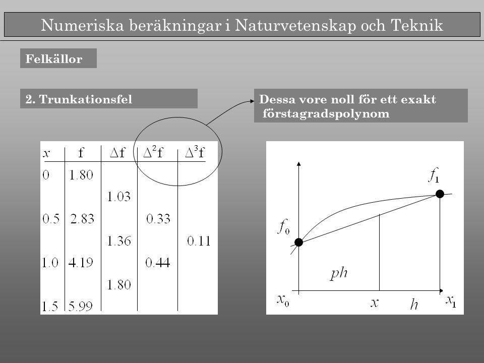 Numeriska beräkningar i Naturvetenskap och Teknik Felkällor 2. TrunkationsfelDessa vore noll för ett exakt förstagradspolynom