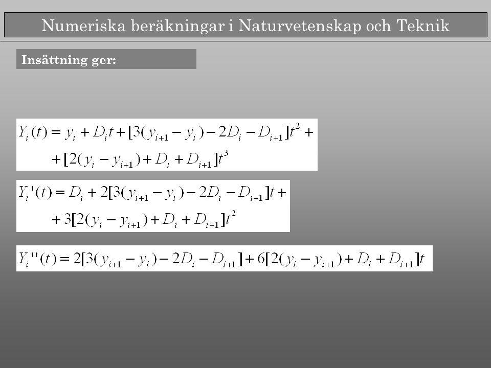 Numeriska beräkningar i Naturvetenskap och Teknik Insättning ger: