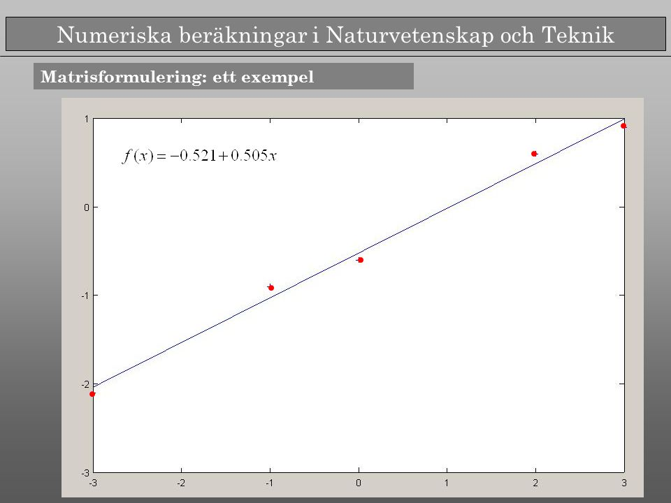 Numeriska beräkningar i Naturvetenskap och Teknik Generell formulering: Beroende på modell kan mätdata förstås besrkrivas av andra funktionsuttryck än den räta linjen.