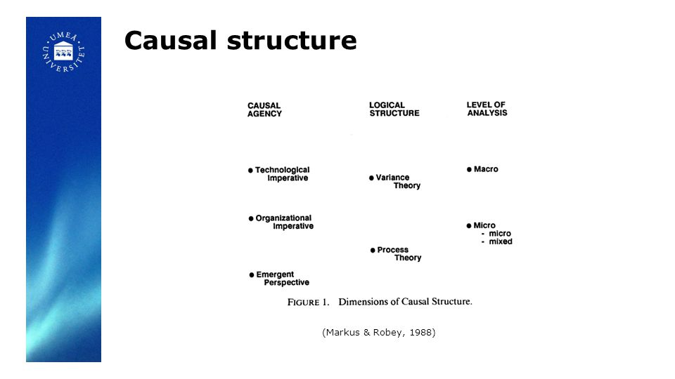 Causal structure (Markus & Robey, 1988)