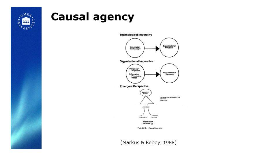 Structuration theory (Giddens) En social process som involverar ett ömsesidigt samspel mellan mänskliga aktörer och strukturella egenskaper hos organisationer Erkänner att mänskliga agenter aktiveras och hindras av strukturer Dessa strukturer är dock ett resultat av tidigare handlingar Att aktörer är kunniga och reflexiva är en central premiss