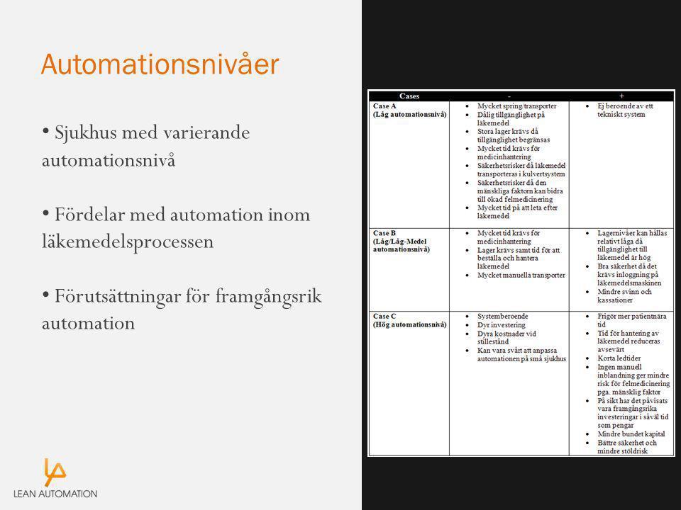 Automationsnivåer Sjukhus med varierande automationsnivå Fördelar med automation inom läkemedelsprocessen Förutsättningar för framgångsrik automation