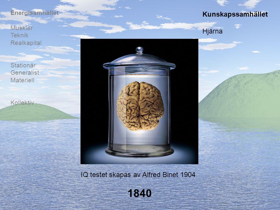 1840 Kollektiv Stationär Generalist Materiell Muskler Teknik Realkapital Energisamhället Hjärna Kunskapssamhället IQ testet skapas av Alfred Binet 190
