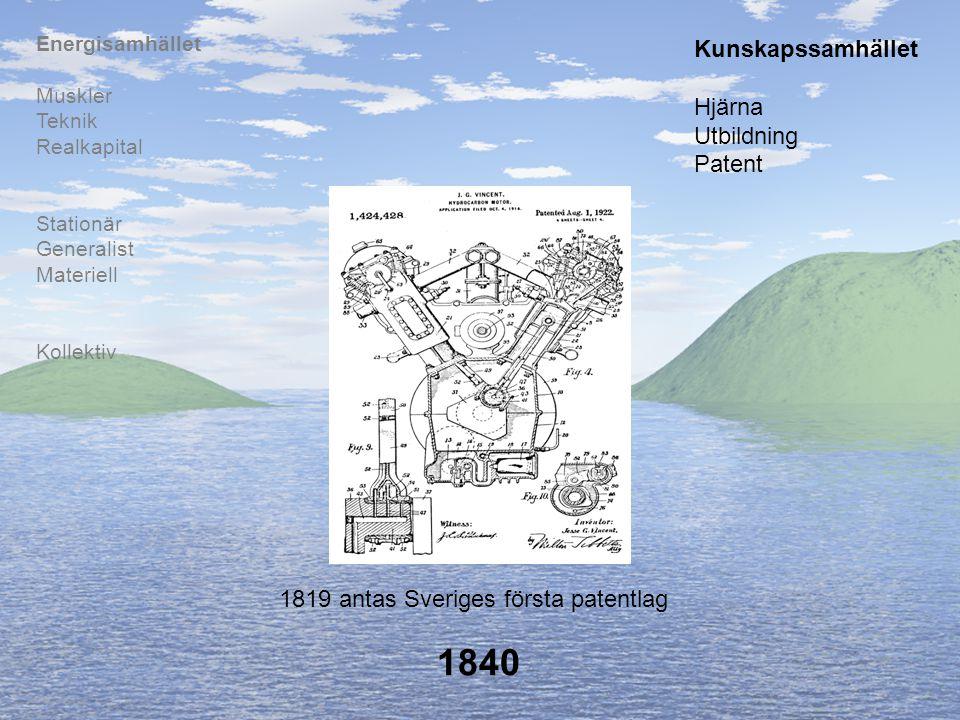 1840 Kollektiv Stationär Generalist Materiell Muskler Teknik Realkapital Energisamhället Hjärna Utbildning Patent Kunskapssamhället 1819 antas Sverige