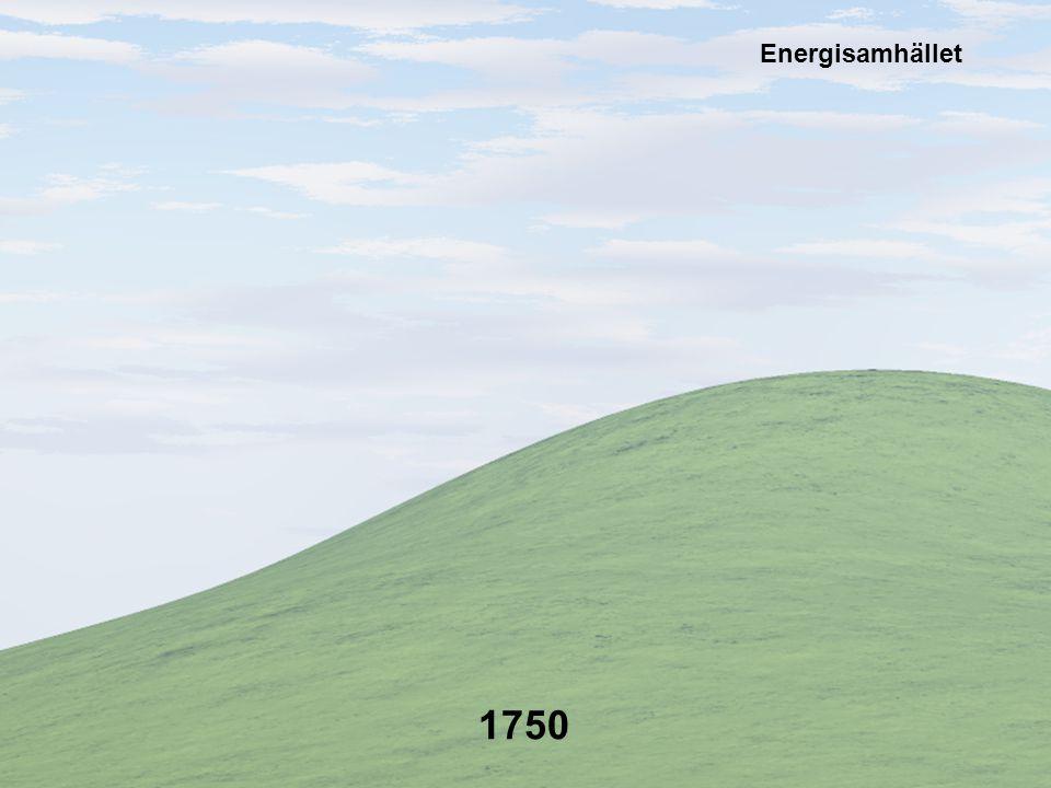 1750 Energisamhället