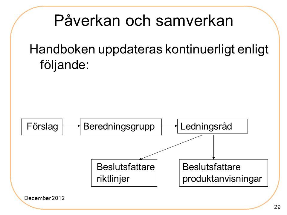 29 Påverkan och samverkan FörslagBeredningsgrupp Ledningsråd Beslutsfattare riktlinjer Beslutsfattare produktanvisningar Handboken uppdateras kontinuerligt enligt följande: December 2012