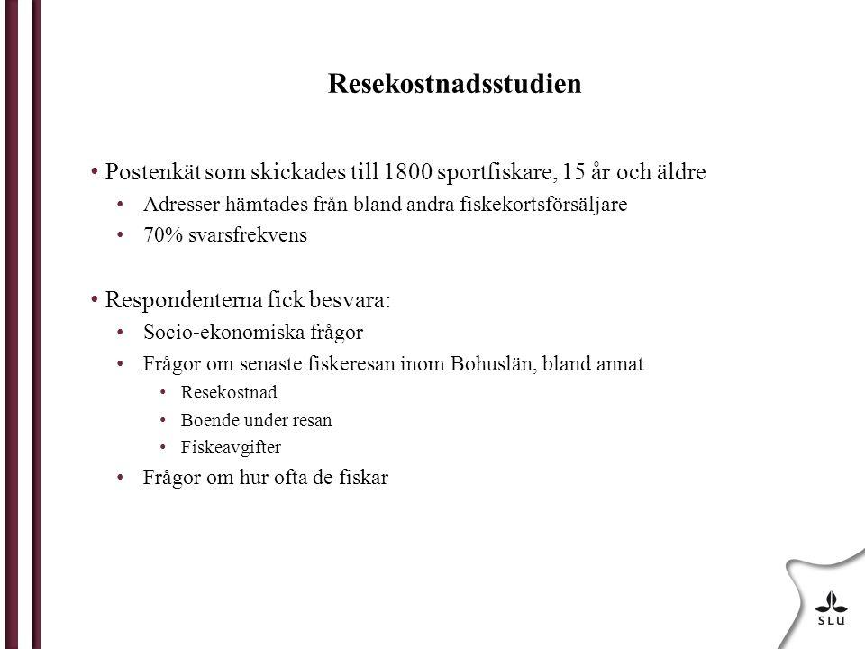 Resekostnadsstudien Postenkät som skickades till 1800 sportfiskare, 15 år och äldre Adresser hämtades från bland andra fiskekortsförsäljare 70% svarsf