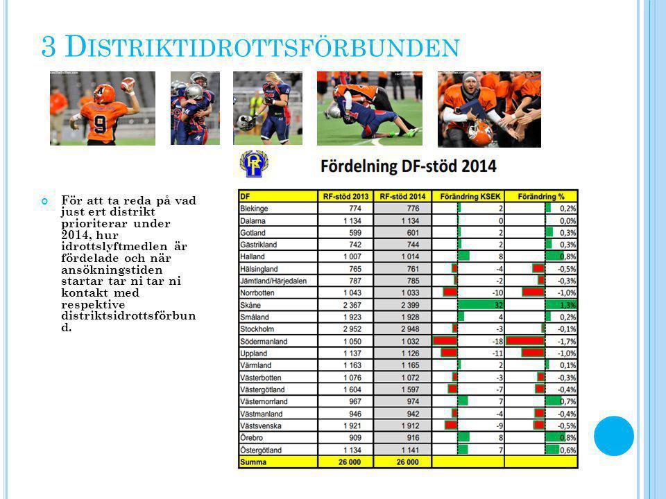 3 D ISTRIKTIDROTTSFÖRBUNDEN För att ta reda på vad just ert distrikt prioriterar under 2014, hur idrottslyftmedlen är fördelade och när ansökningstide