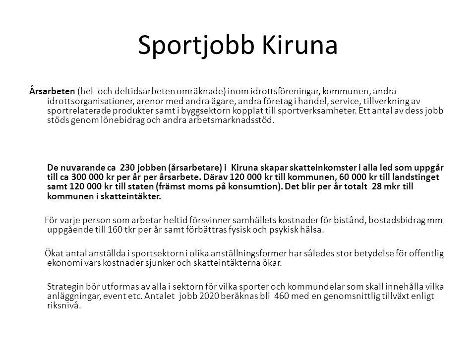 Sportjobb Kiruna Årsarbeten (hel- och deltidsarbeten omräknade) inom idrottsföreningar, kommunen, andra idrottsorganisationer, arenor med andra ägare, andra företag i handel, service, tillverkning av sportrelaterade produkter samt i byggsektorn kopplat till sportverksamheter.
