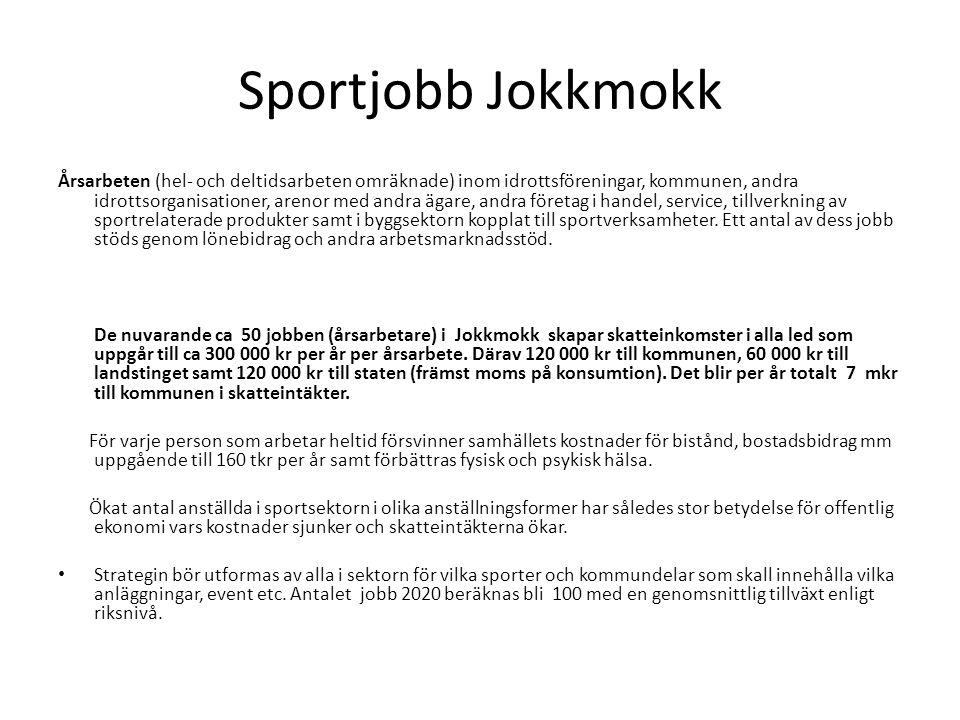 Sportjobb Jokkmokk Årsarbeten (hel- och deltidsarbeten omräknade) inom idrottsföreningar, kommunen, andra idrottsorganisationer, arenor med andra ägare, andra företag i handel, service, tillverkning av sportrelaterade produkter samt i byggsektorn kopplat till sportverksamheter.