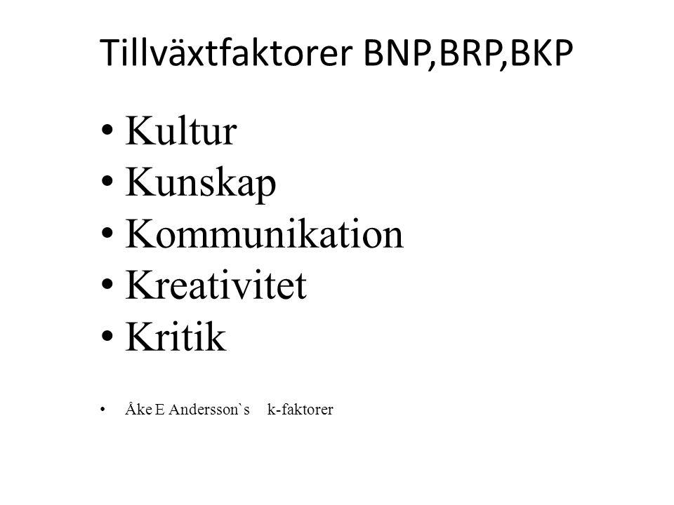 Tillväxtfaktorer BNP,BRP,BKP Kultur Kunskap Kommunikation Kreativitet Kritik Åke E Andersson`s k-faktorer