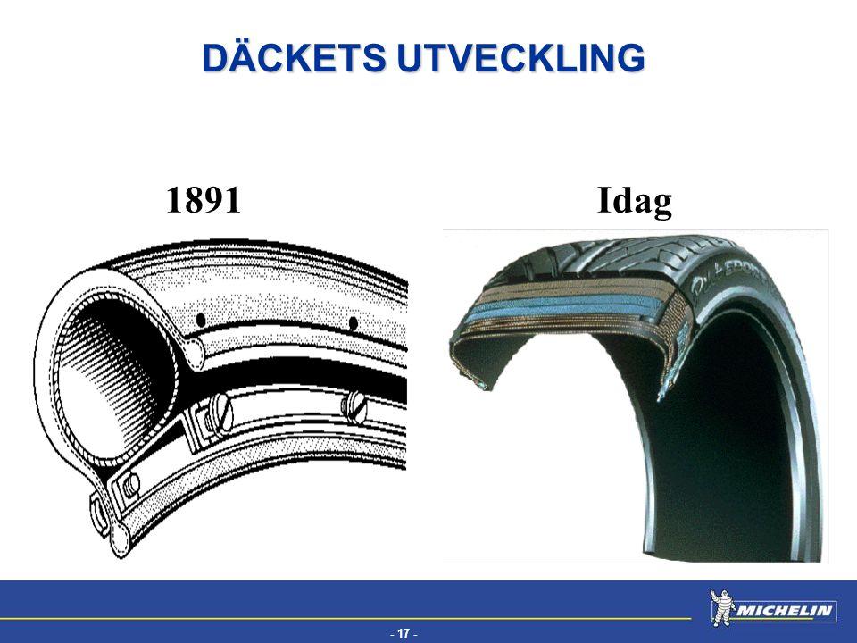 - 17 - EFV 1891Idag DÄCKETS UTVECKLING