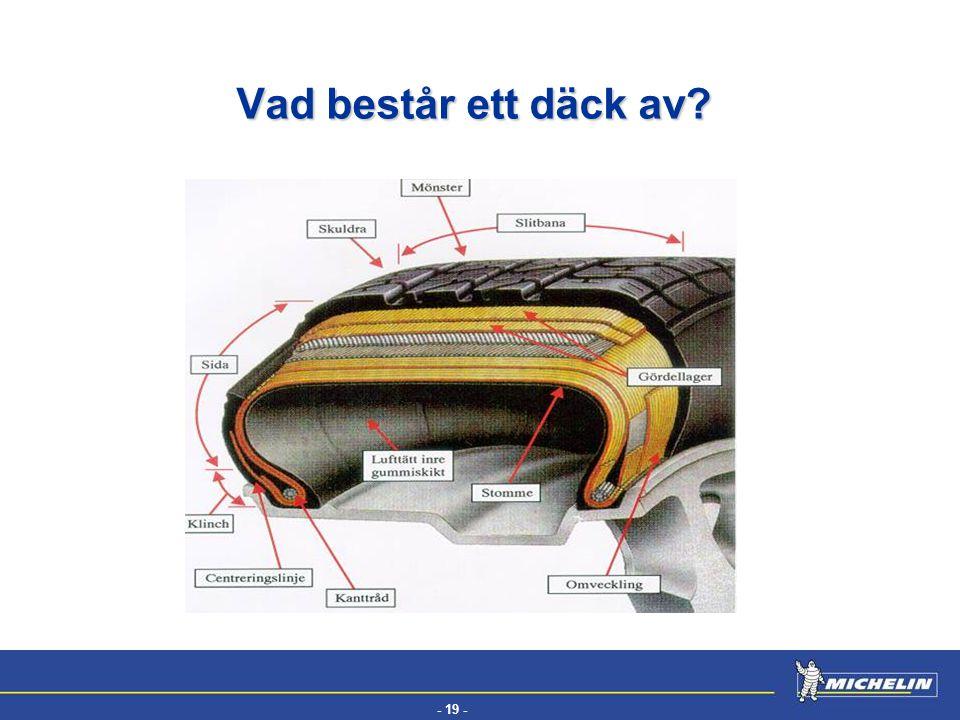 - 19 - EFV Vad består ett däck av?