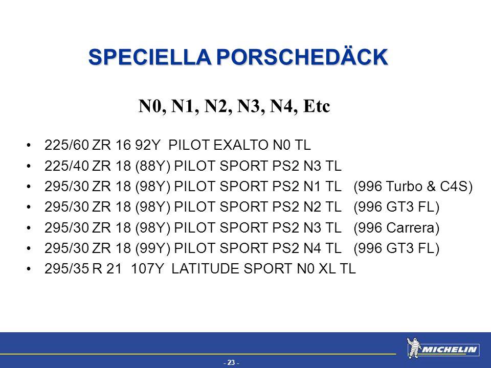 - 23 - EFV 225/60 ZR 16 92Y PILOT EXALTO N0 TL 225/40 ZR 18 (88Y) PILOT SPORT PS2 N3 TL 295/30 ZR 18 (98Y) PILOT SPORT PS2 N1 TL (996 Turbo & C4S) 295