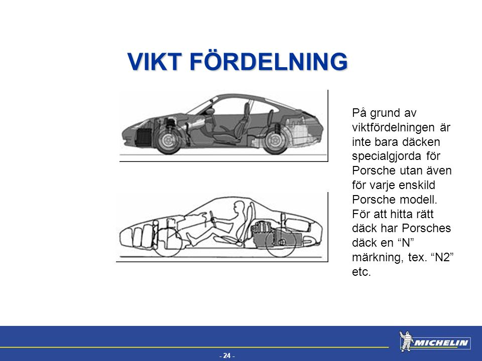 - 24 - EFV På grund av viktfördelningen är inte bara däcken specialgjorda för Porsche utan även för varje enskild Porsche modell. För att hitta rätt d