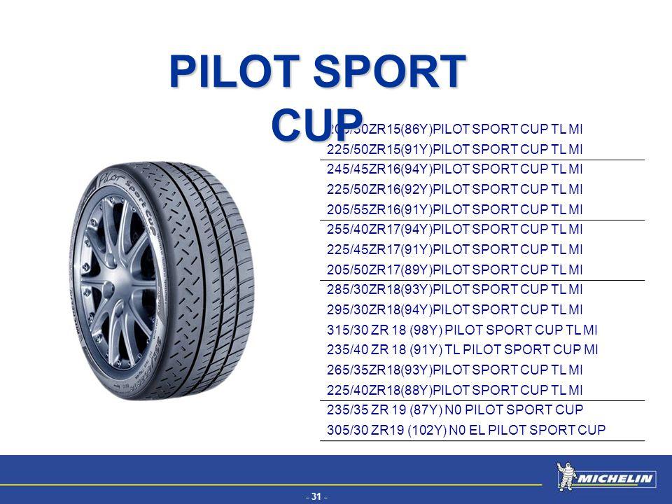 - 31 - EFV 205/50ZR15(86Y)PILOT SPORT CUP TL MI 225/50ZR15(91Y)PILOT SPORT CUP TL MI 245/45ZR16(94Y)PILOT SPORT CUP TL MI 225/50ZR16(92Y)PILOT SPORT C