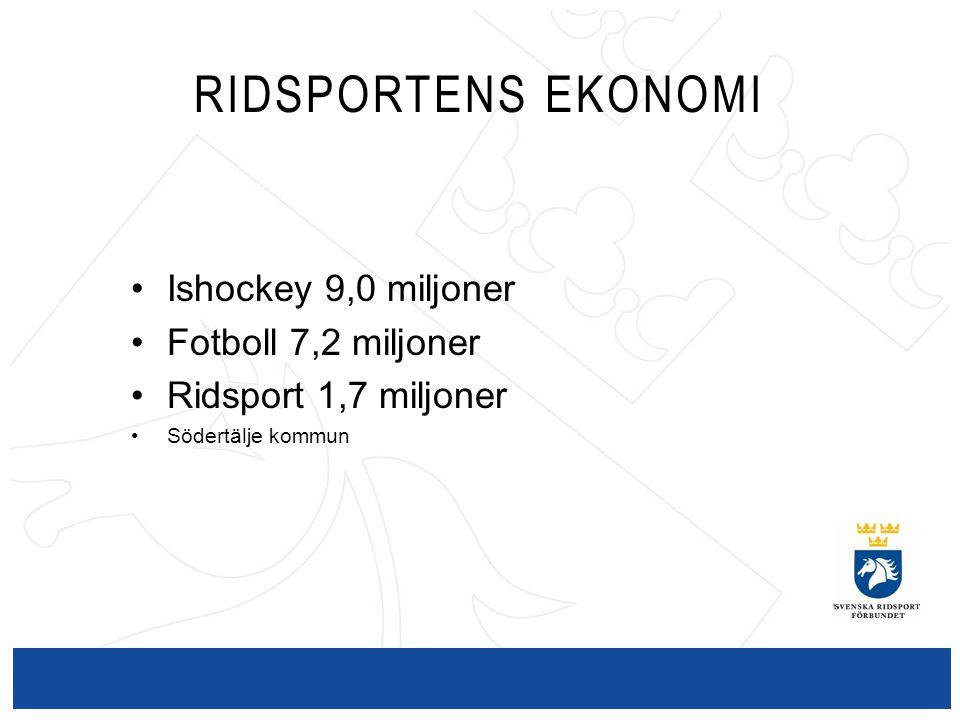 RIDSPORTENS EKONOMI Ishockey 9,0 miljoner Fotboll 7,2 miljoner Ridsport 1,7 miljoner Södertälje kommun