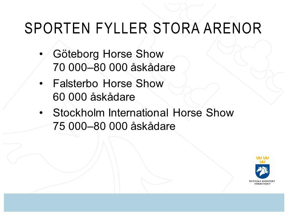 SPORTEN FYLLER STORA ARENOR Göteborg Horse Show 70 000–80 000 åskådare Falsterbo Horse Show 60 000 åskådare Stockholm International Horse Show 75 000–80 000 åskådare